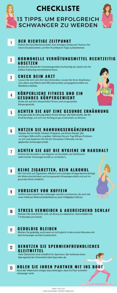 Checkliste 13 Tipps erfolgreich schwanger werden